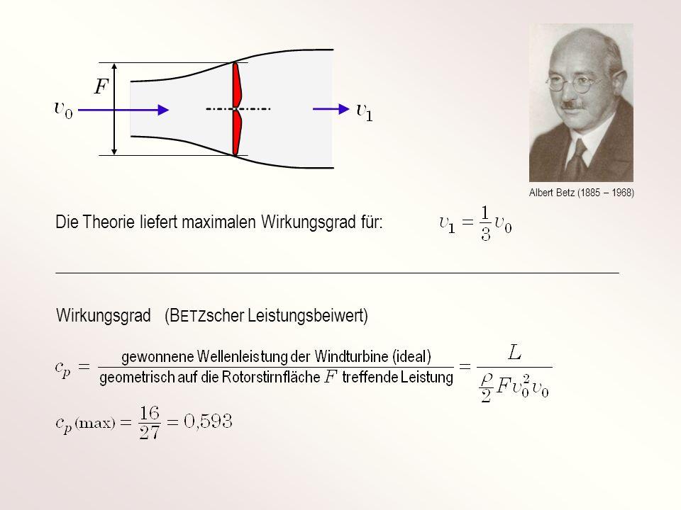 F Die Theorie liefert maximalen Wirkungsgrad für: