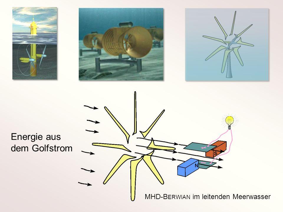 Energie aus dem Golfstrom MHD-Berwian im leitenden Meerwasser