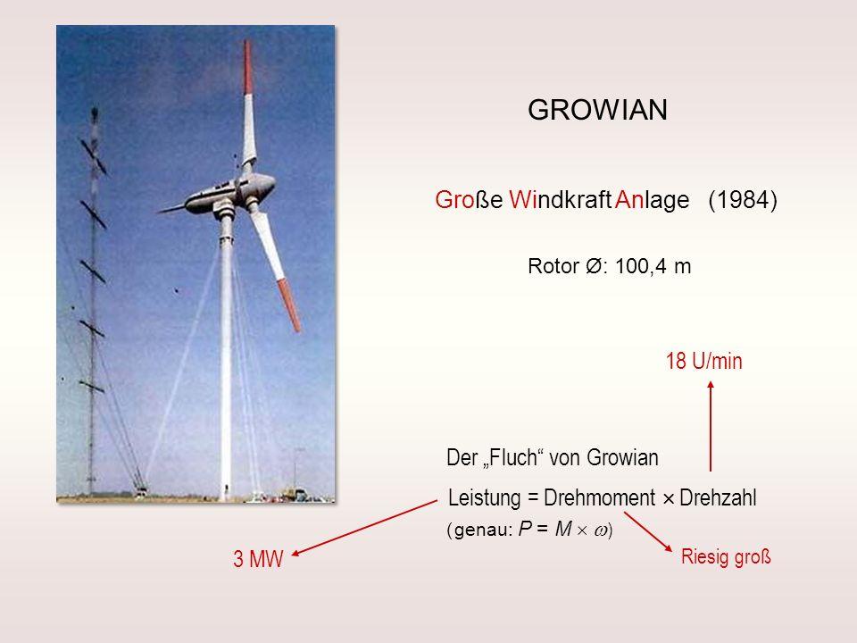 """GROWIAN Große Windkraft Anlage (1984) 18 U/min Der """"Fluch von Growian"""
