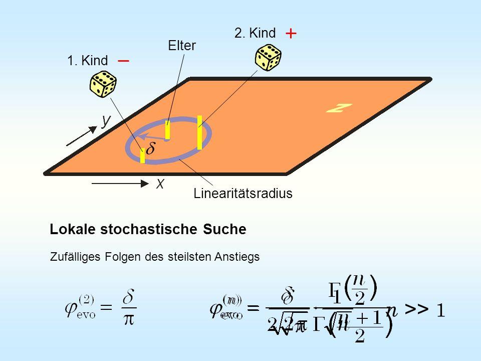 n >> 1 d Lokale stochastische Suche 2. Kind Elter 1. Kind