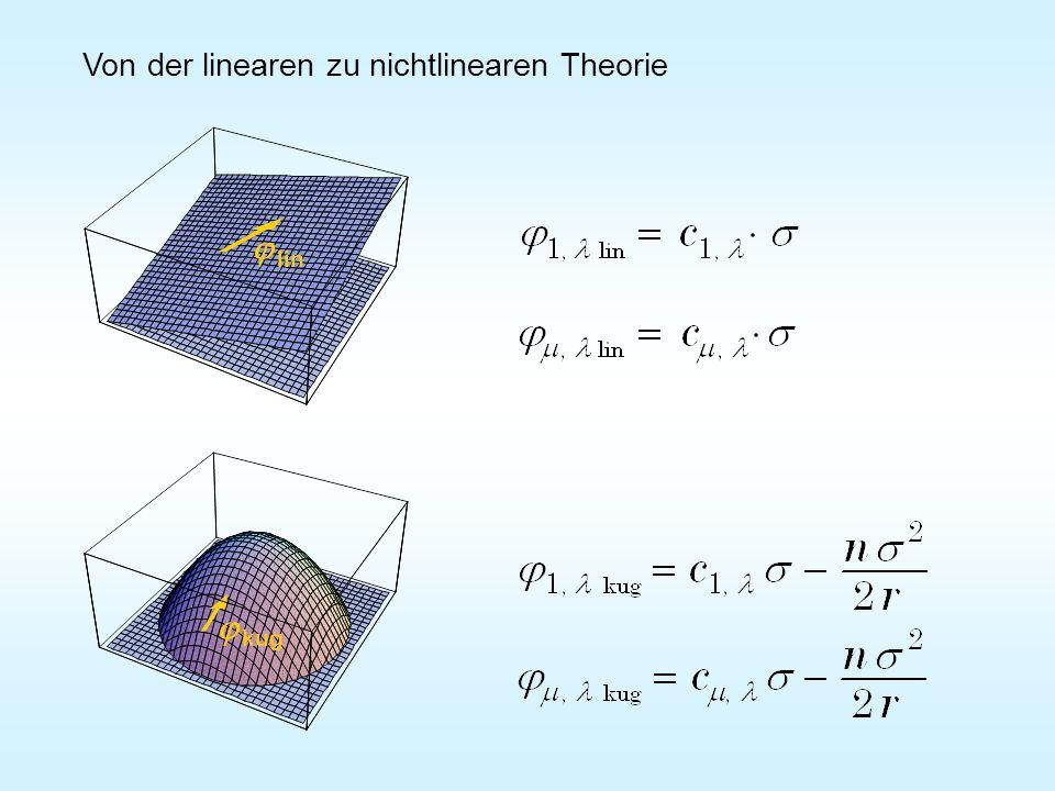 Von der linearen zu nichtlinearen Theorie