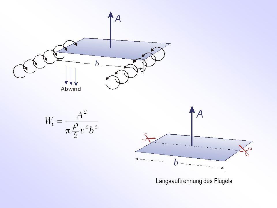 Längsauftrennung des Flügels