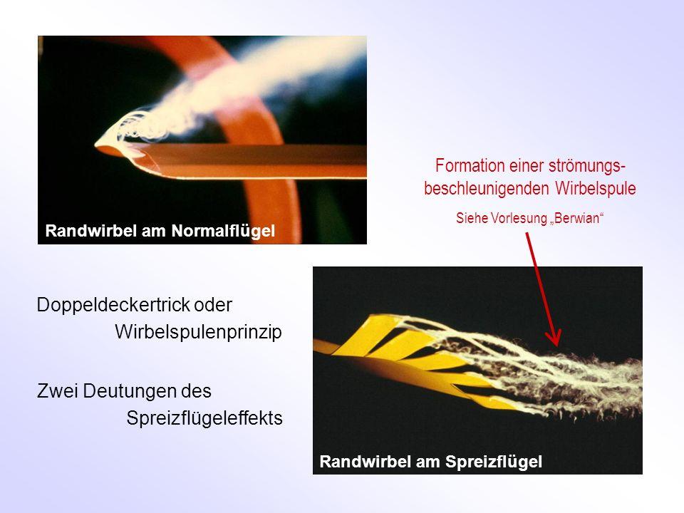 Formation einer strömungs-beschleunigenden Wirbelspule