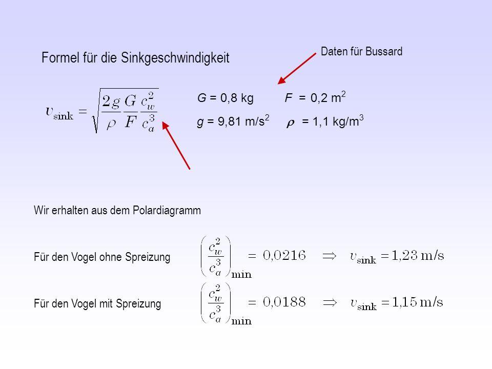 Formel für die Sinkgeschwindigkeit