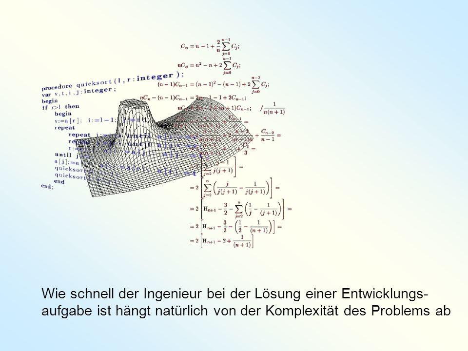 Wie schnell der Ingenieur bei der Lösung einer Entwicklungs-aufgabe ist hängt natürlich von der Komplexität des Problems ab