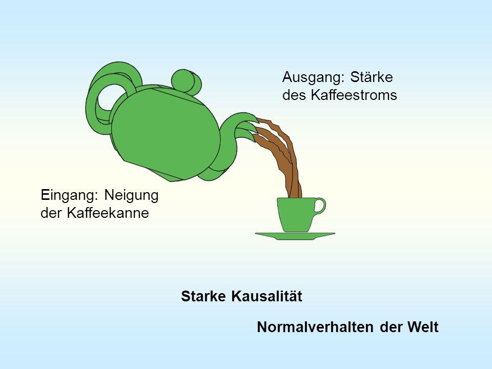 Ausgang: Stärke des Kaffeestroms