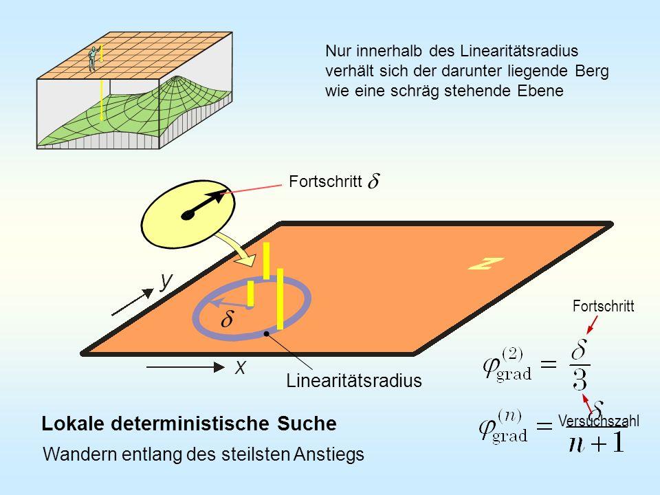 d d Lokale deterministische Suche Linearitätsradius