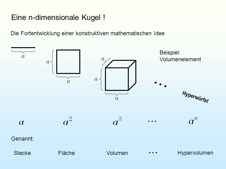 Eine n-dimensionale Kugel !