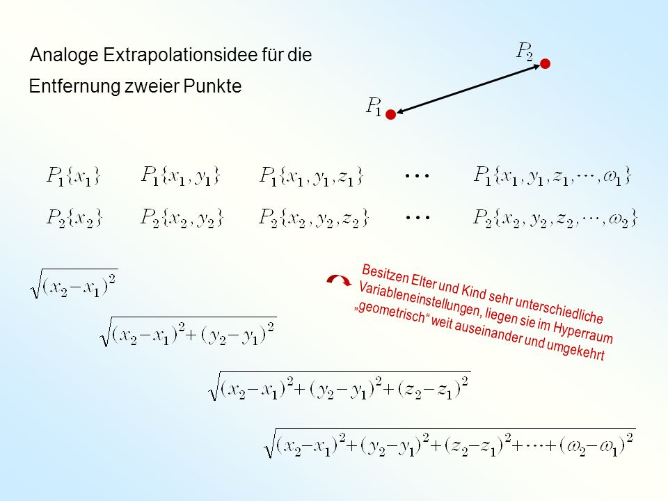 Analoge Extrapolationsidee für die