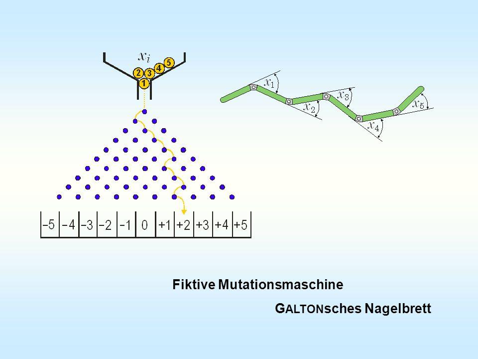 Fiktive Mutationsmaschine