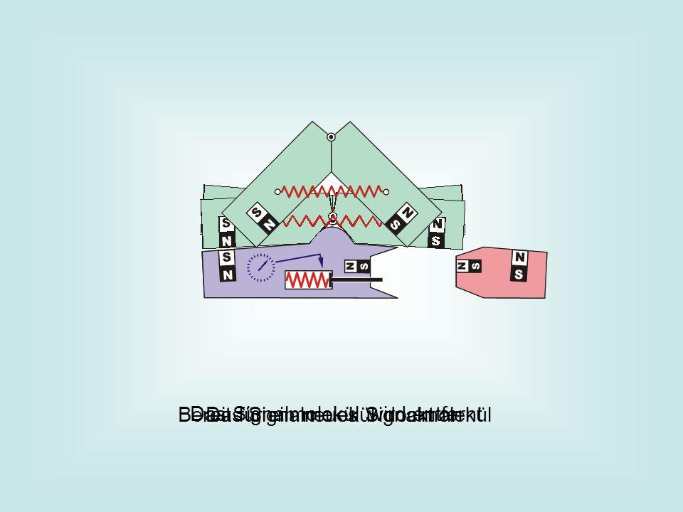 Bereit für ein neues Signalmolekül