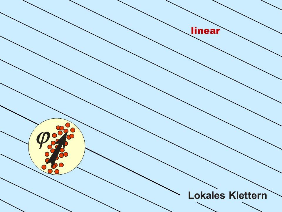 linear Lokales Klettern