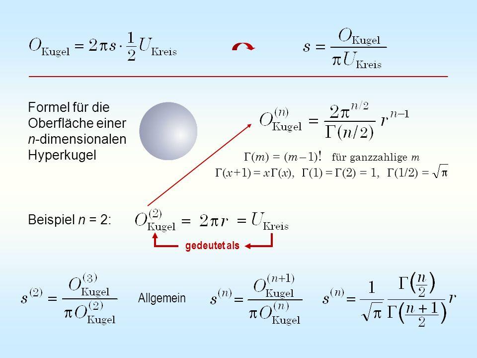 Formel für die Oberfläche einer n-dimensionalen Hyperkugel