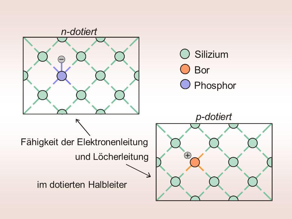 n-dotiert Silizium Bor Phosphor p-dotiert