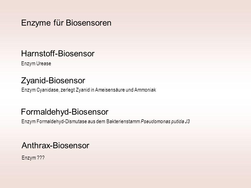 Enzyme für Biosensoren