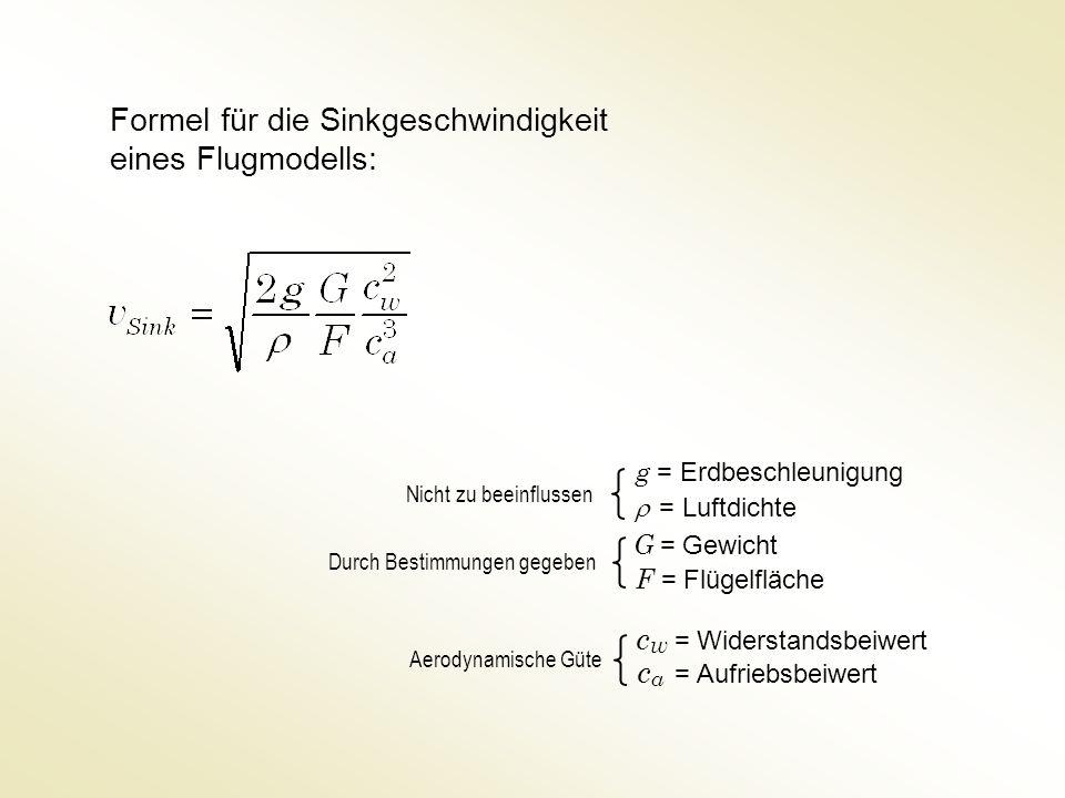 Formel für die Sinkgeschwindigkeit eines Flugmodells: