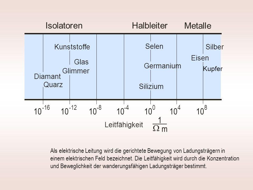 Isolatoren Halbleiter Metalle 10 10 10 10 10 10 10 1 W m Kunststoffe