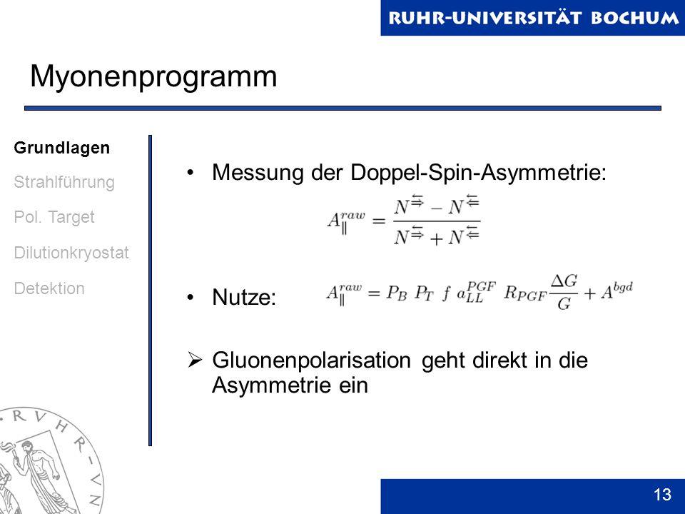 Myonenprogramm Messung der Doppel-Spin-Asymmetrie: Nutze: