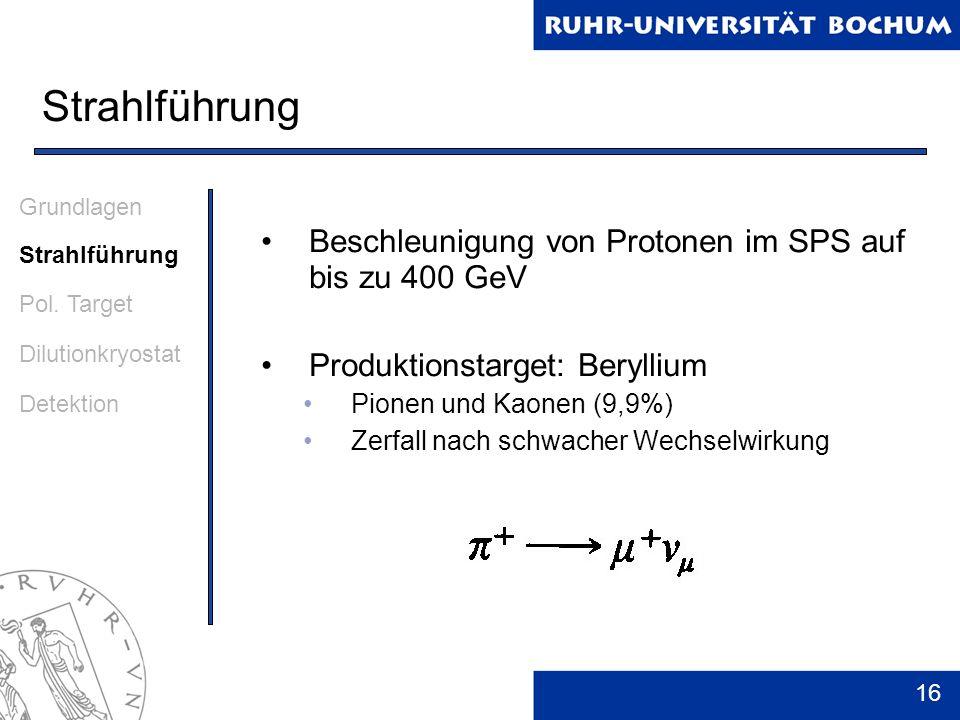 Strahlführung Beschleunigung von Protonen im SPS auf bis zu 400 GeV