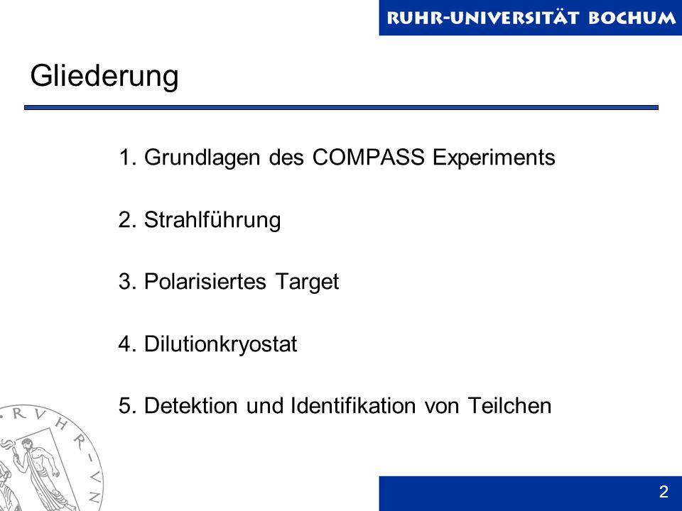 Gliederung Grundlagen des COMPASS Experiments Strahlführung