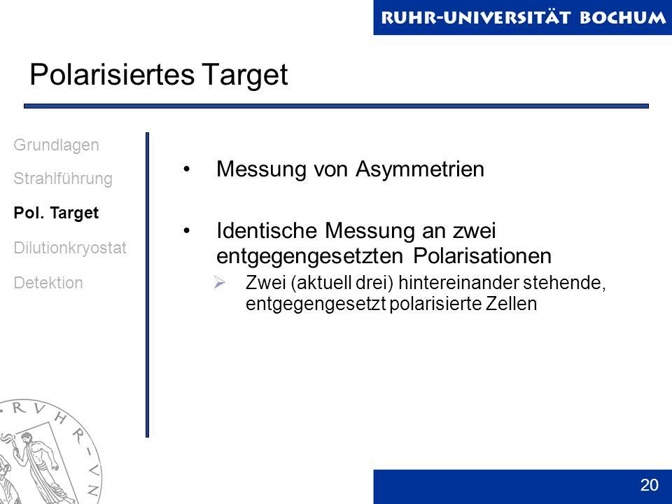 Polarisiertes Target Messung von Asymmetrien