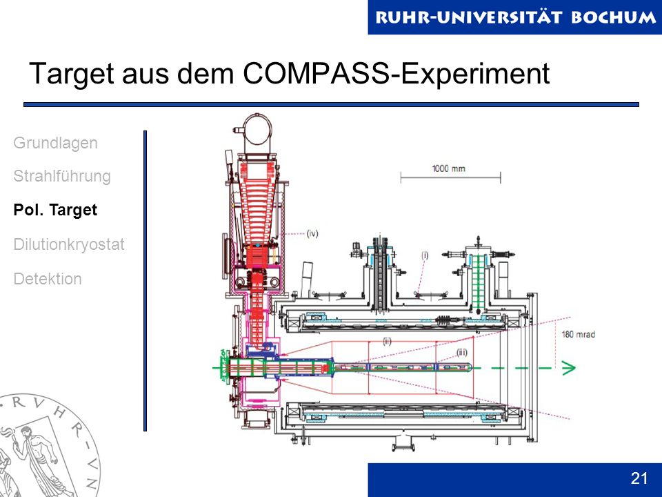 Target aus dem COMPASS-Experiment