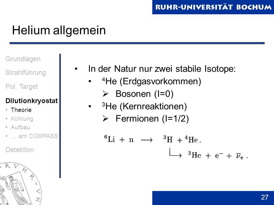 Helium allgemein In der Natur nur zwei stabile Isotope: