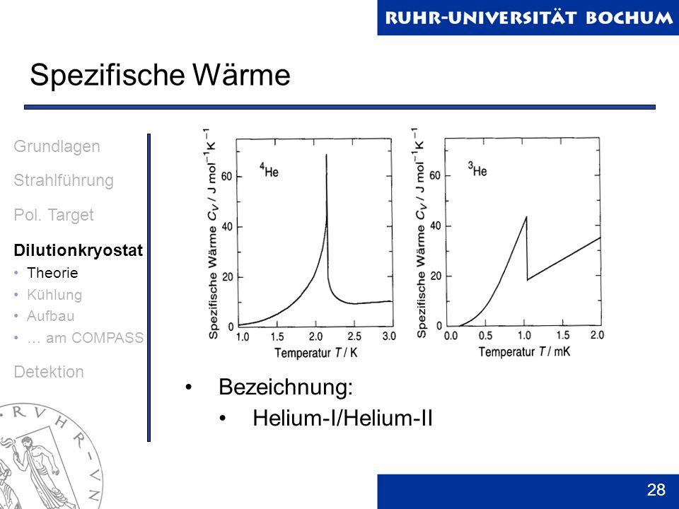Spezifische Wärme Bezeichnung: Helium-I/Helium-II Grundlagen