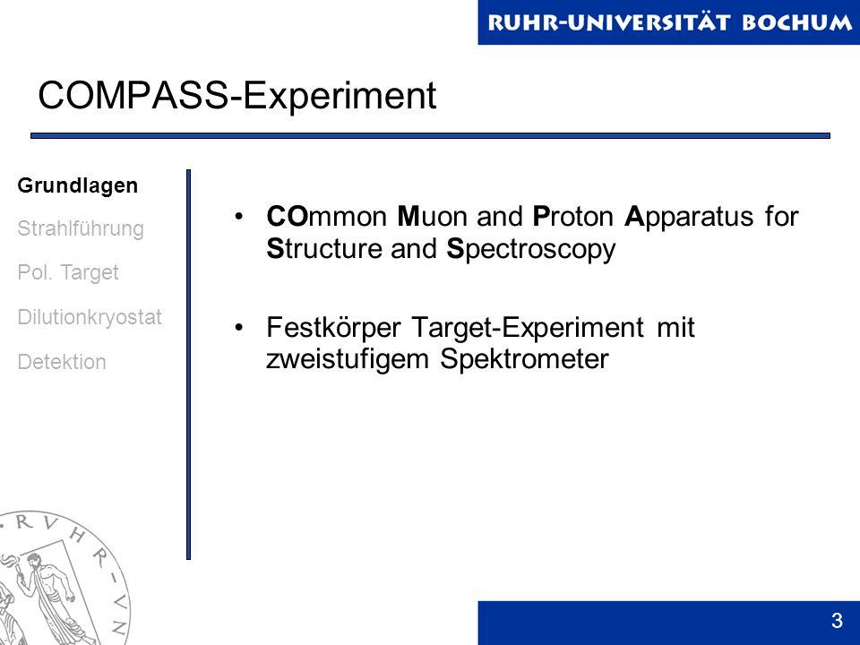 COMPASS-Experiment Grundlagen. Strahlführung. Pol. Target. Dilutionkryostat. Detektion.