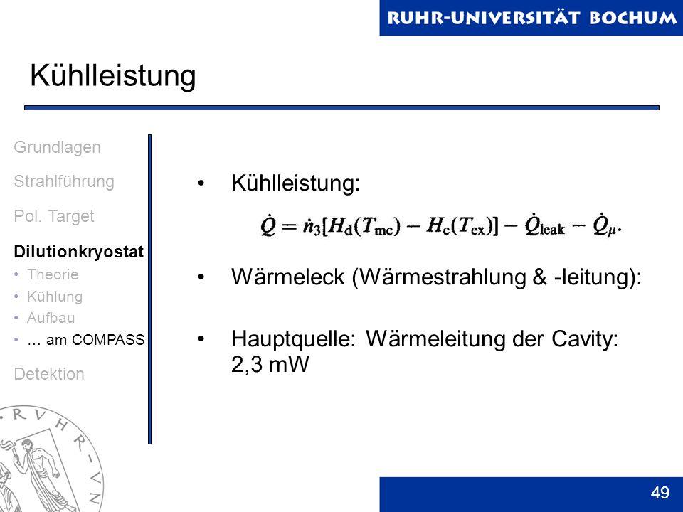 Kühlleistung Kühlleistung: Wärmeleck (Wärmestrahlung & -leitung):