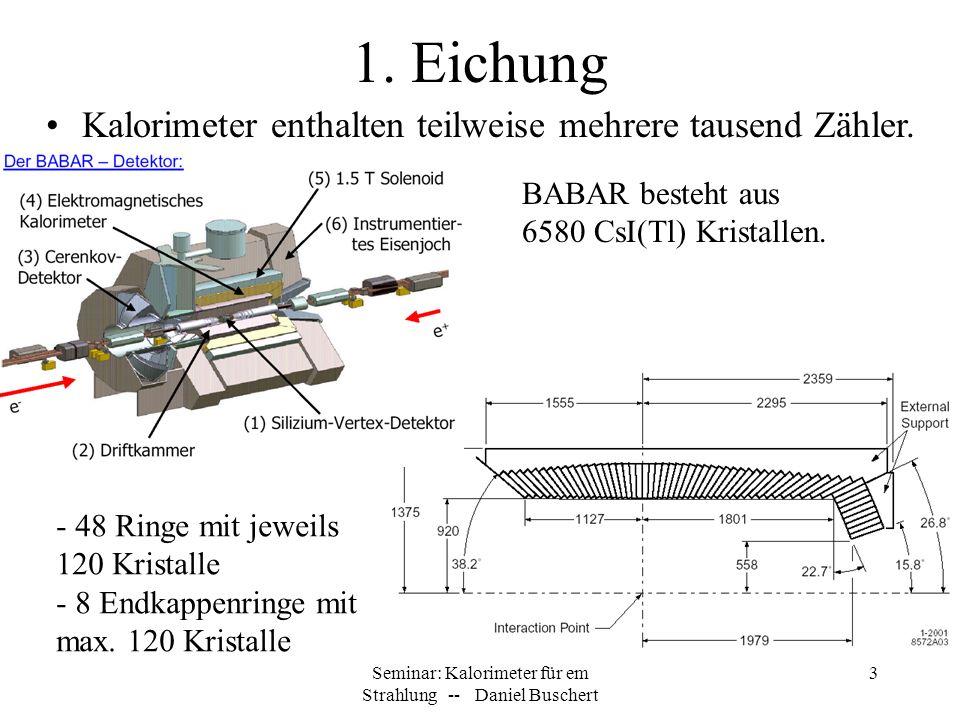 1. Eichung Kalorimeter enthalten teilweise mehrere tausend Zähler.
