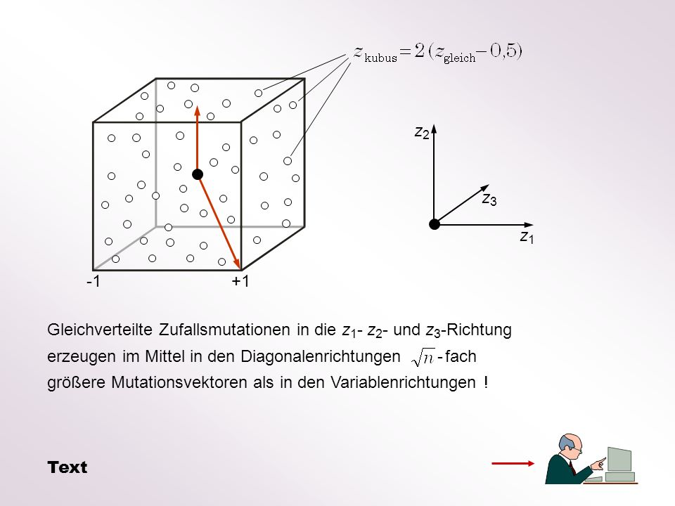 z2 z3. z1. -1. +1.