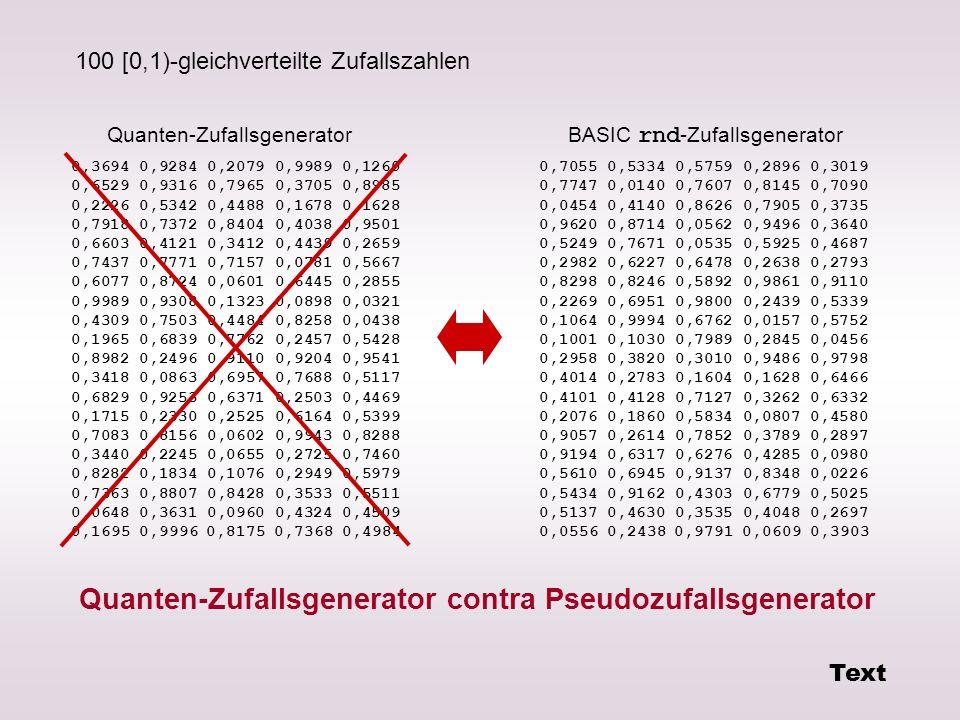 Quanten-Zufallsgenerator contra Pseudozufallsgenerator
