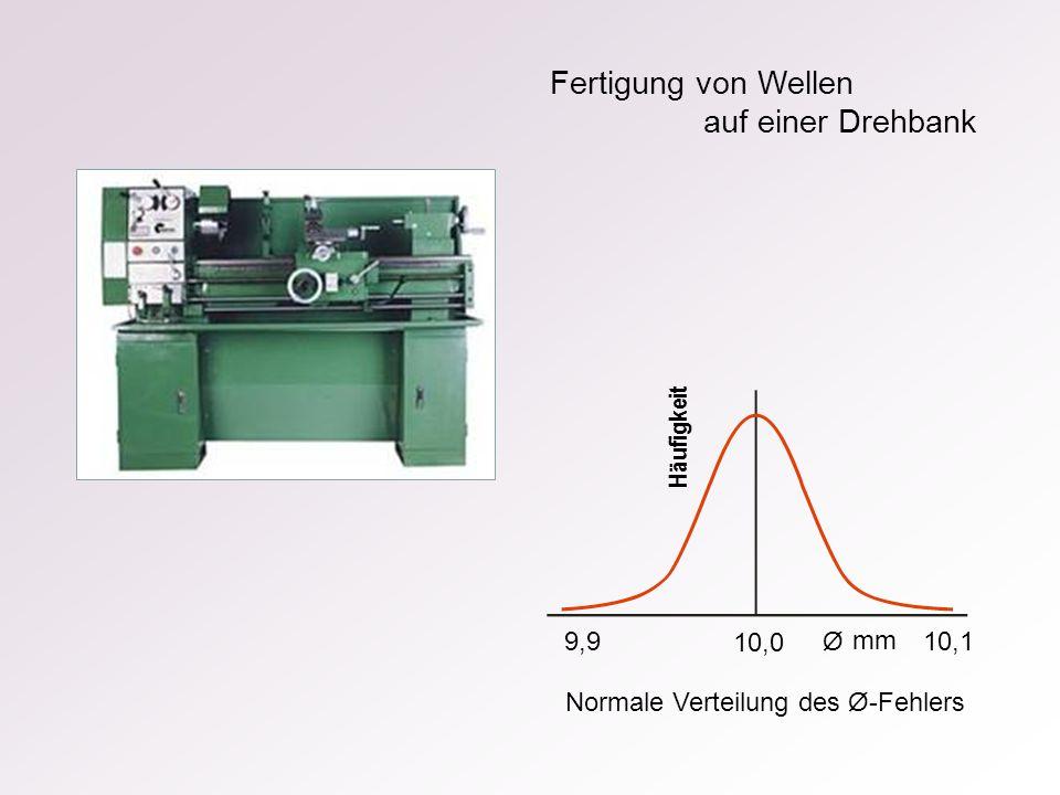 Fertigung von Wellen auf einer Drehbank 9,9 10,0 Ø mm 10,1