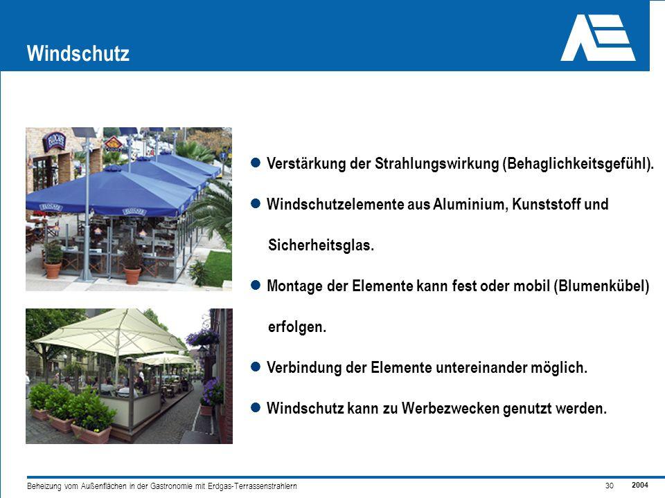 Windschutz Verstärkung der Strahlungswirkung (Behaglichkeitsgefühl).