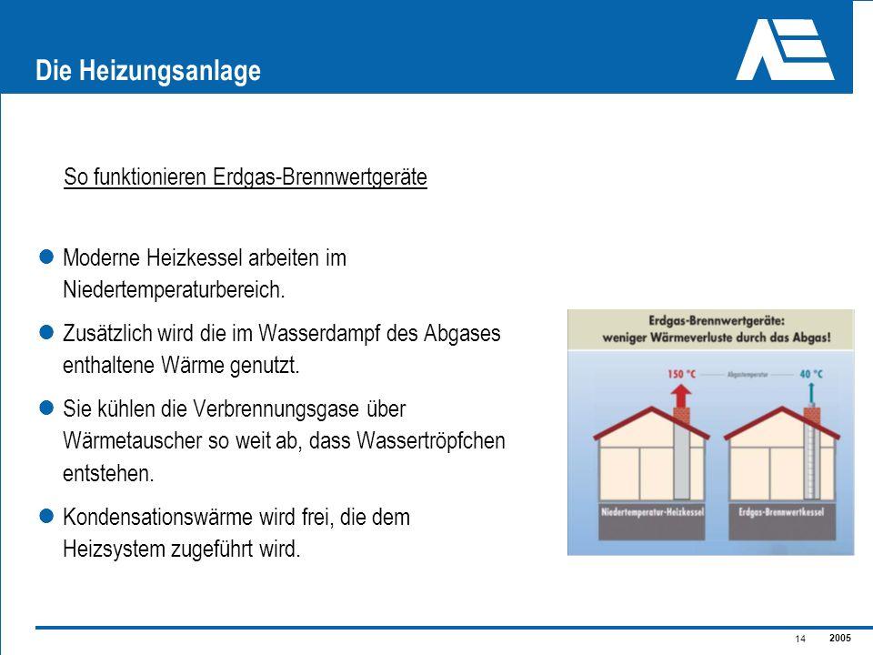 Die Heizungsanlage So funktionieren Erdgas-Brennwertgeräte. Moderne Heizkessel arbeiten im Niedertemperaturbereich.