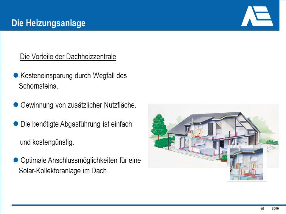 Die Heizungsanlage Die Vorteile der Dachheizzentrale