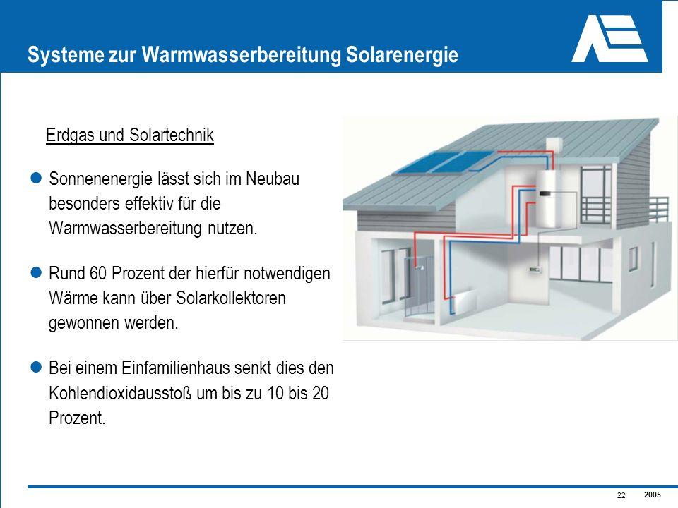 Systeme zur Warmwasserbereitung Solarenergie