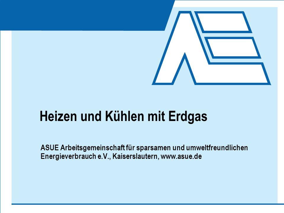 Heizen und Kühlen mit Erdgas