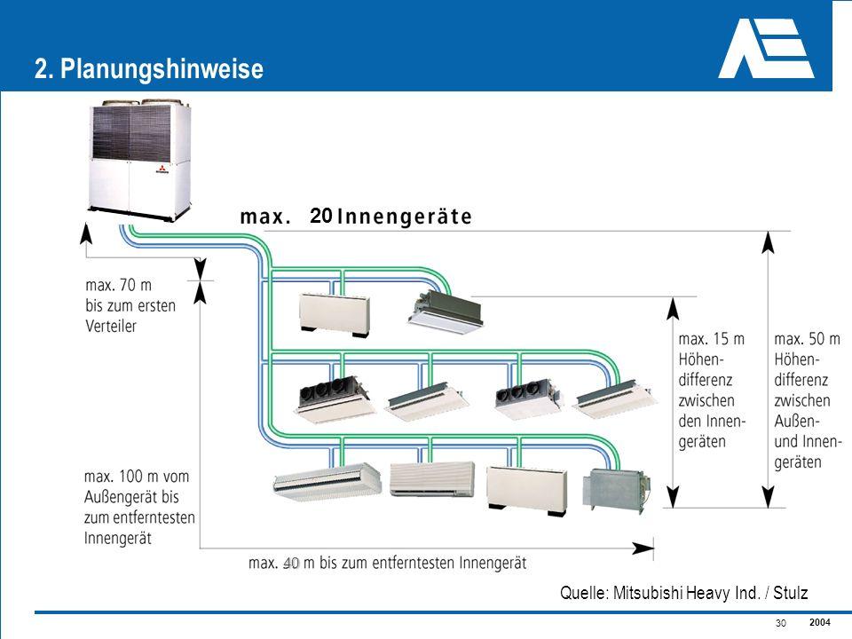 2. Planungshinweise 20 40 Quelle: Mitsubishi Heavy Ind. / Stulz