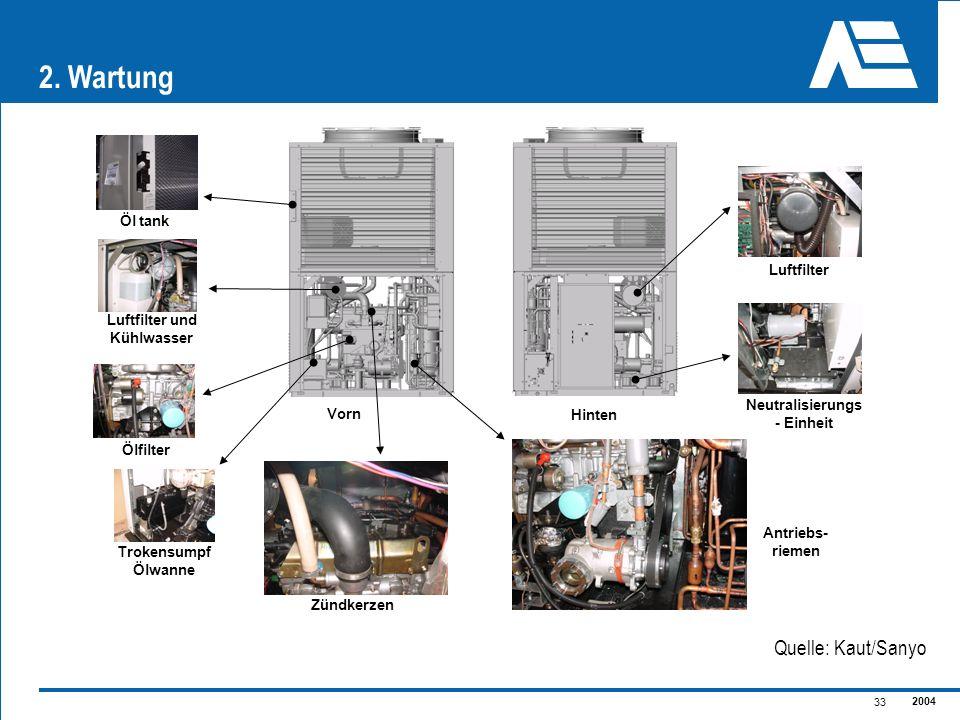 Luftfilter und Kühlwasser Neutralisierungs- Einheit