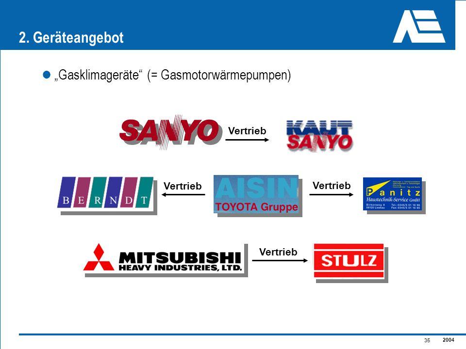 """2. Geräteangebot """"Gasklimageräte (= Gasmotorwärmepumpen) Vertrieb"""