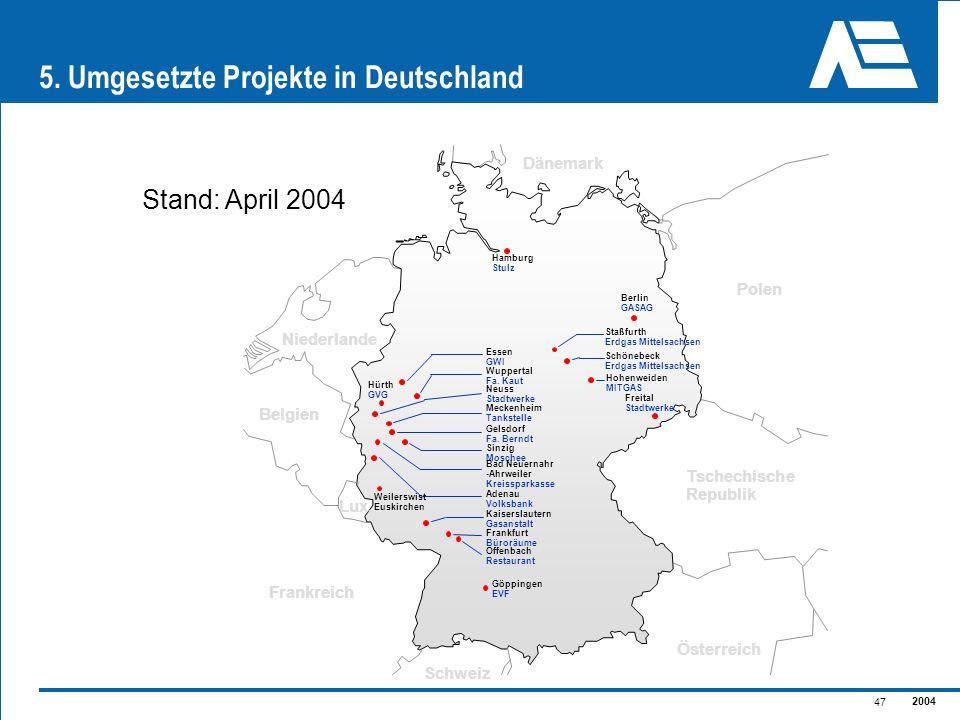5. Umgesetzte Projekte in Deutschland