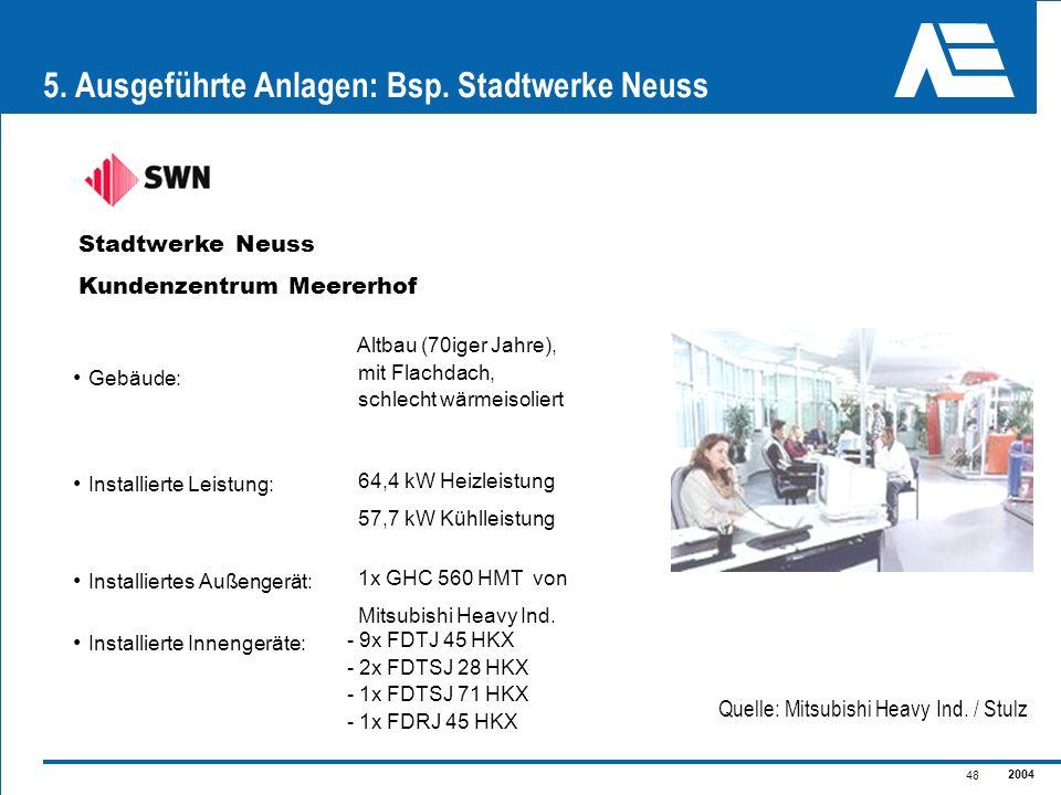 5. Ausgeführte Anlagen: Bsp. Stadtwerke Neuss
