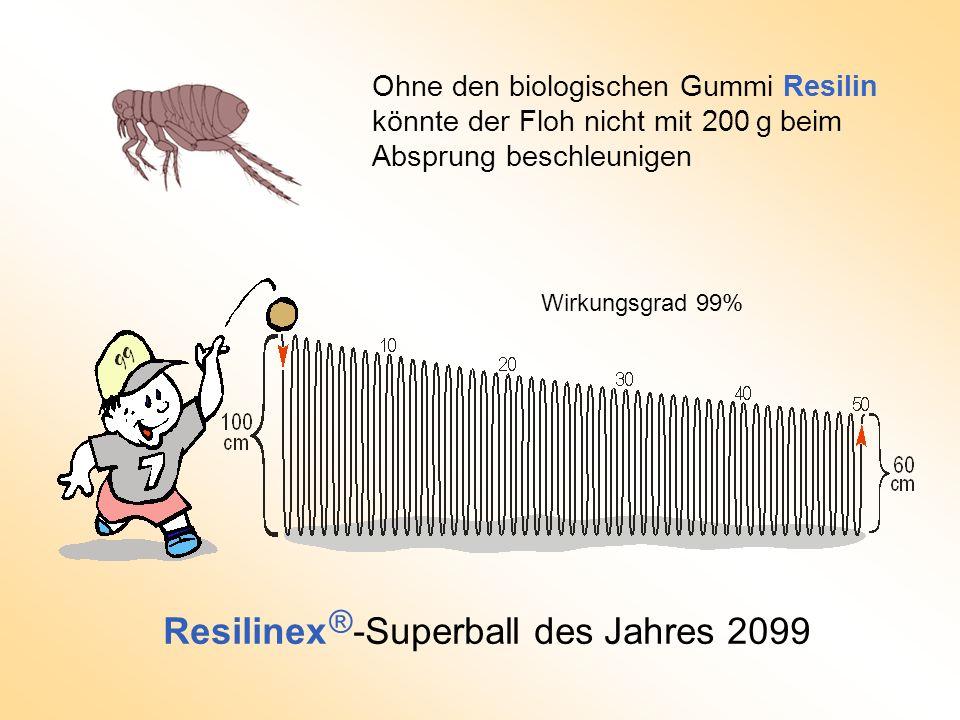 Resilinex ®-Superball des Jahres 2099