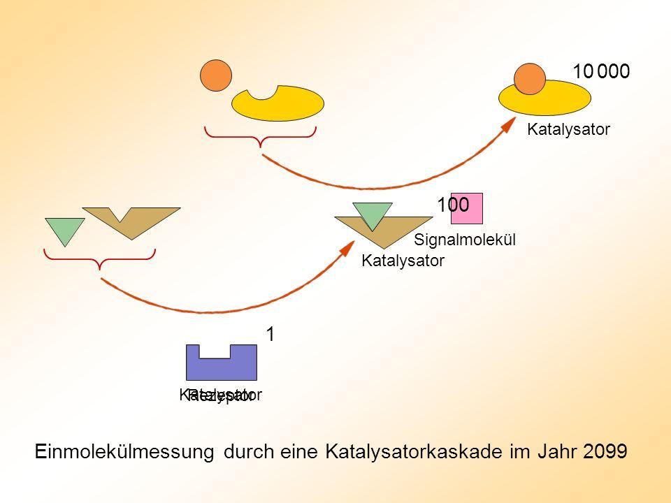 Einmolekülmessung durch eine Katalysatorkaskade im Jahr 2099