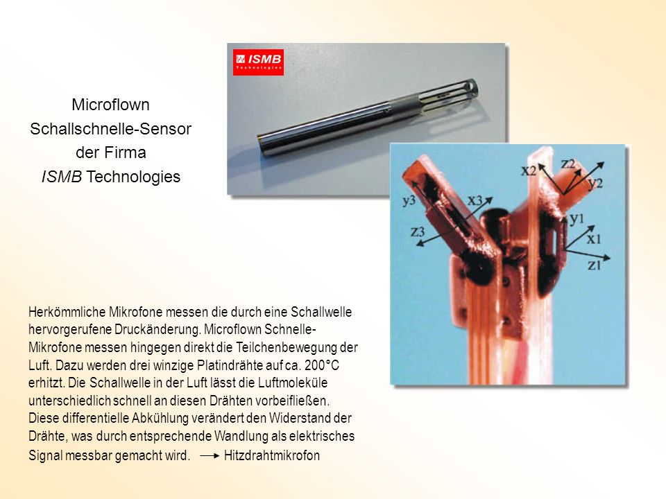 Schallschnelle-Sensor