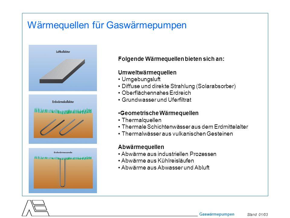 Wärmequellen für Gaswärmepumpen