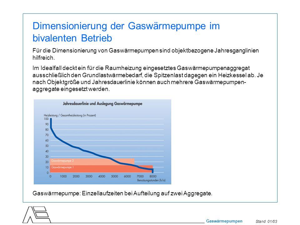 Dimensionierung der Gaswärmepumpe im bivalenten Betrieb