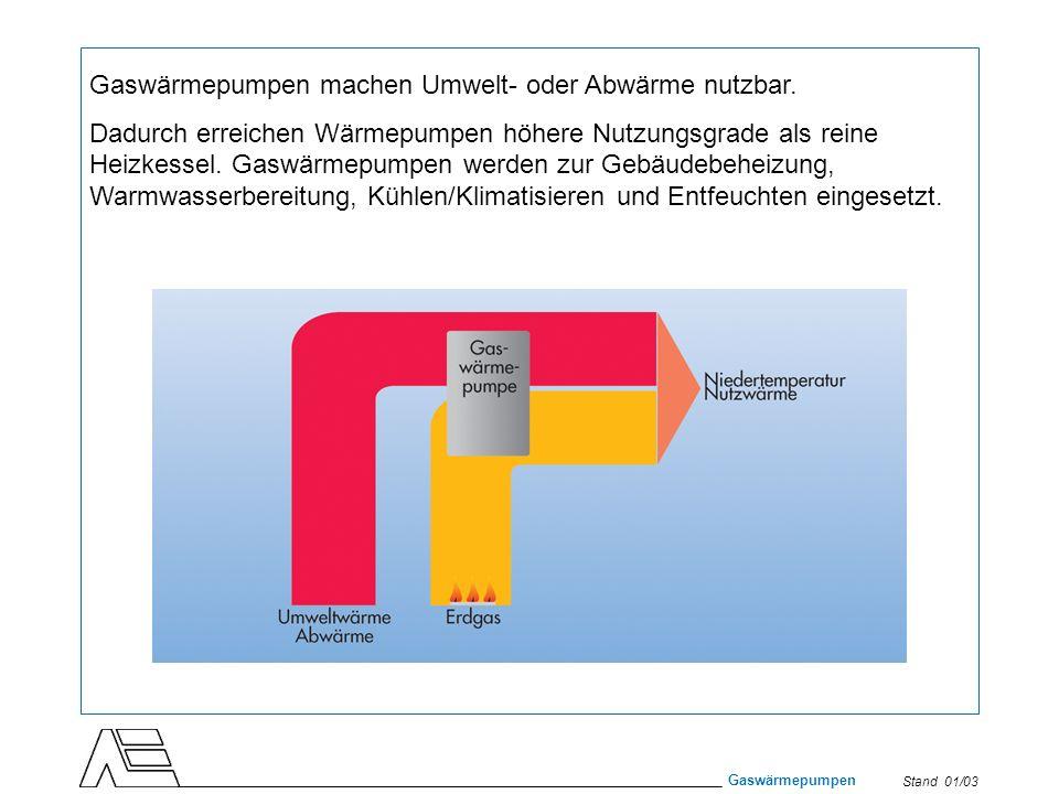 Gaswärmepumpen machen Umwelt- oder Abwärme nutzbar.